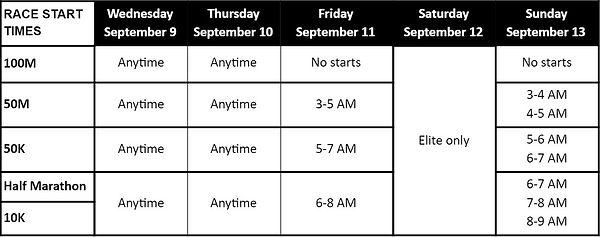 Open course start times.JPG