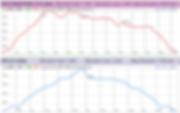 Elevation Profile_21K_10K.PNG