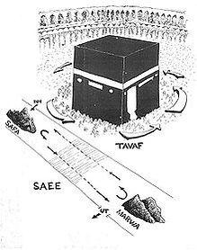 Safa, Marwa og Kabaen