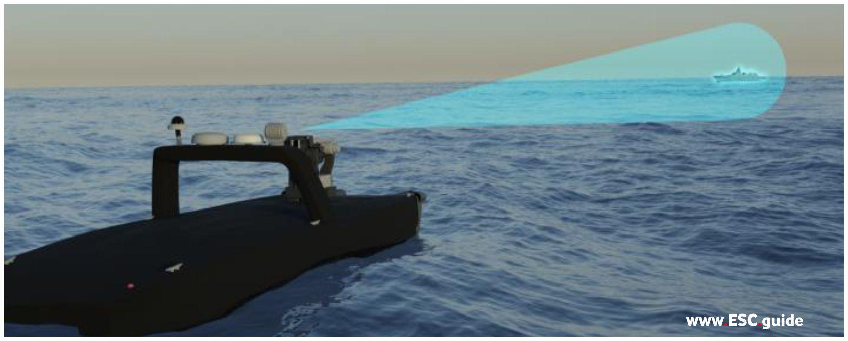 Configuration: MANTAS T38 AIO detects adversarial vessel over the horizon.