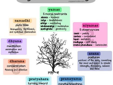 Le Yoga: une philosophie, un style de vie!!!