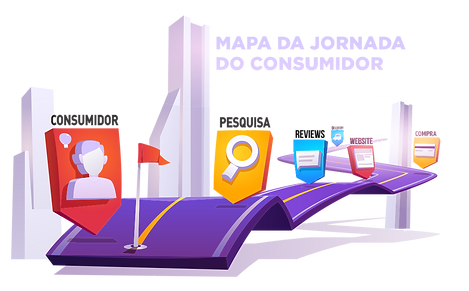 mapa-da-jornada-do-consumidor-allquimia.