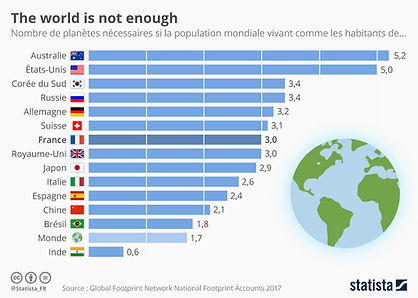 chartoftheday_10523_the_world_is_not_eno