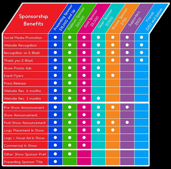 Sponsorship Levels-01.png