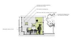 Construction d'un appentis de jardin