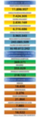 Valores referenciais do Sistema_mobile j