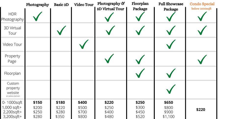 DP Price List Feb 21.png