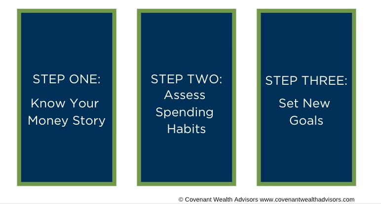 Steps for spending in retirement