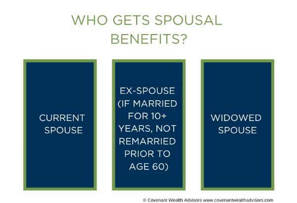 Social security spousal benefits 1