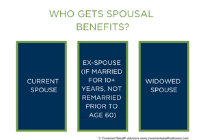 Social security spousal benefits 1
