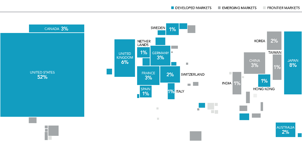 Map of world equity market capitalization.