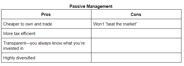 Pros and cons of passive management