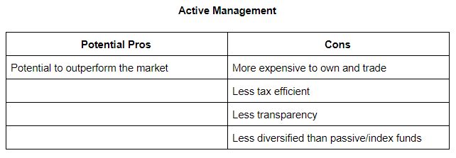 pros and cons of active management mutual funds