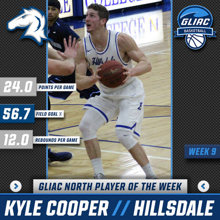 Kyle Cooper GLIAC Player of the Week