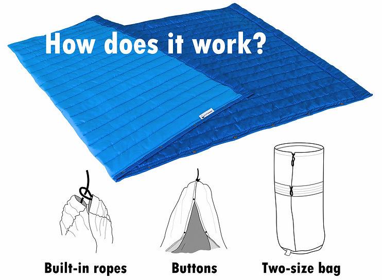 how does it work ny.jpg