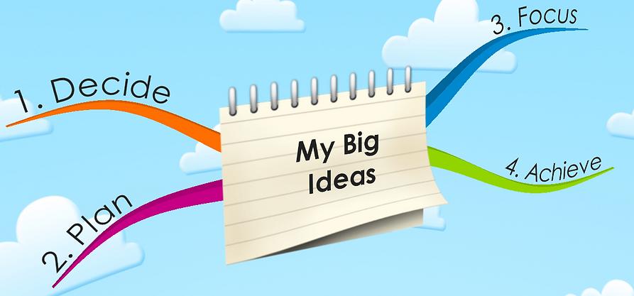 My Big Idea sign