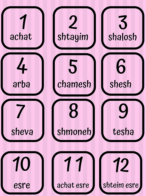 Hebrew Number Flashcards (Feminine and Masculine)