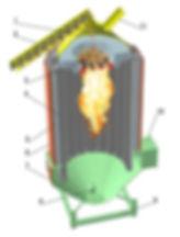 топка для сжигания отходов