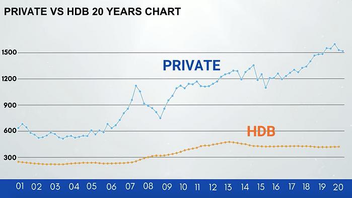 HDB vs Private.png