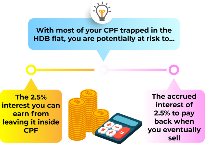 cpf-ob.png