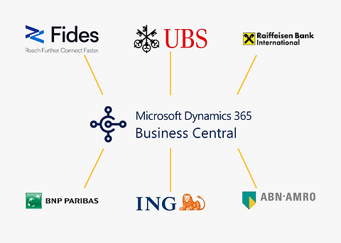 Multi-Banking - bank connections.png