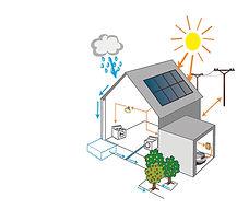Sustainable housing.jpg