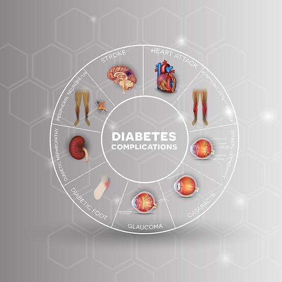 DiabetesComplications2.jpg