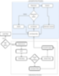 APP FLOW CHART.png
