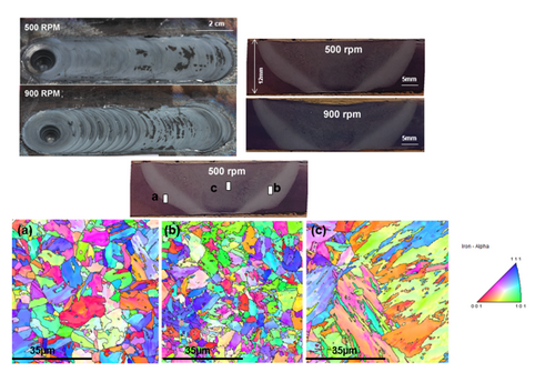 Friction stir welding of RAFM steel: Feasibility studies by optimization of process parameters and evaluation of associated mechanical properties