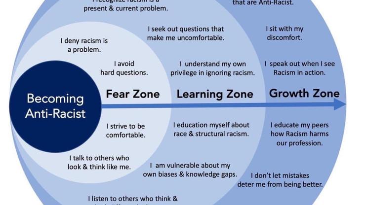 Anti-racism-infographic-1-1.jpg