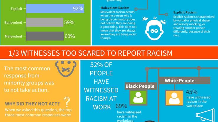 PEARN_KANDOLA_Racism_Work_Infographic.jp