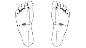 Les émotions dans les pieds : le plexus solaire