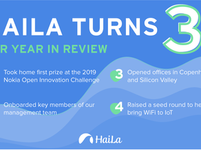 HaiLa Turns Three: Celebrating A Pivotal Year in our Mission to Bring WiFi to IoT