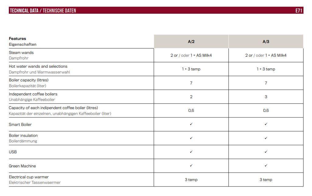 Faema E71 Technical data 2.JPG