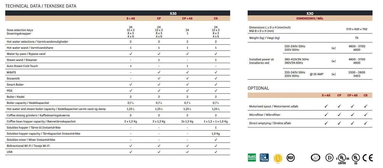 Techincal Sheet.JPG