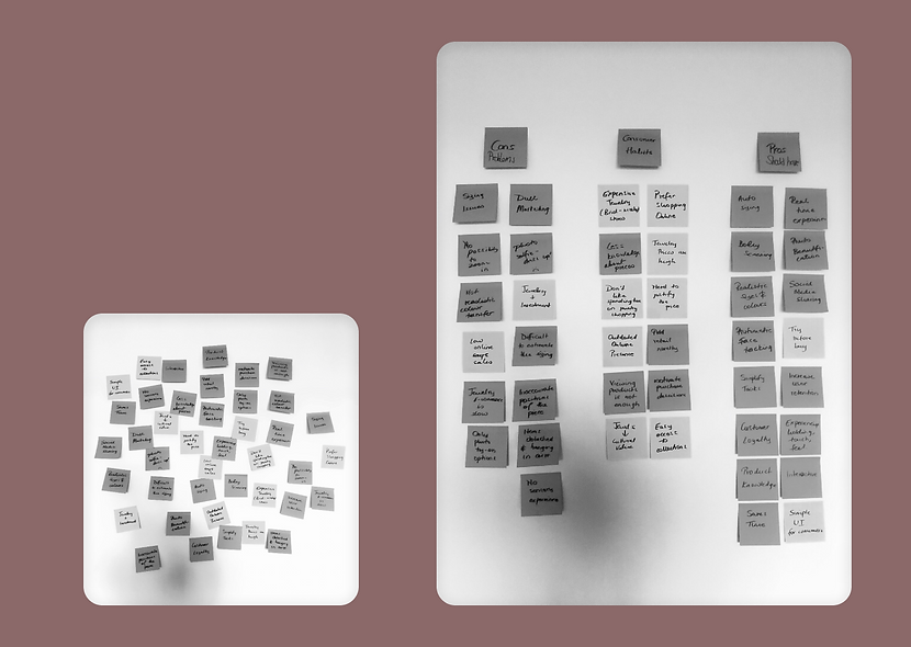 Affinity Mapping.png