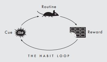 Considering A Habit Change?