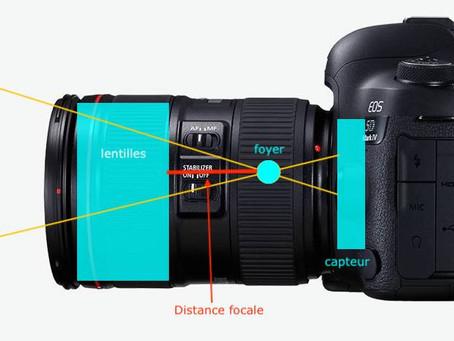 La distance focale c'est quoi ? 😟