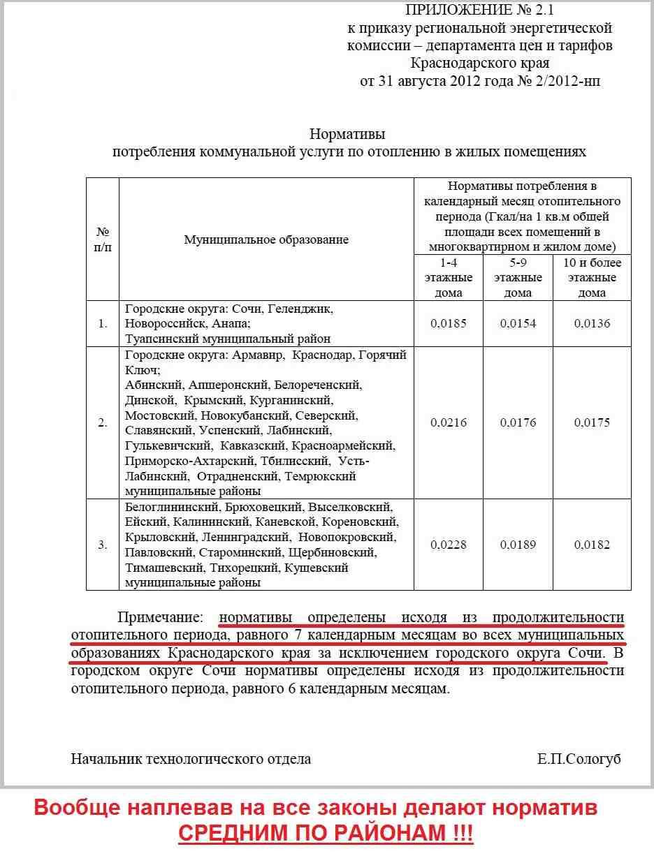 приказ РЭК от 31.08.2012 года №2/2012-нп (приложение №2.1)