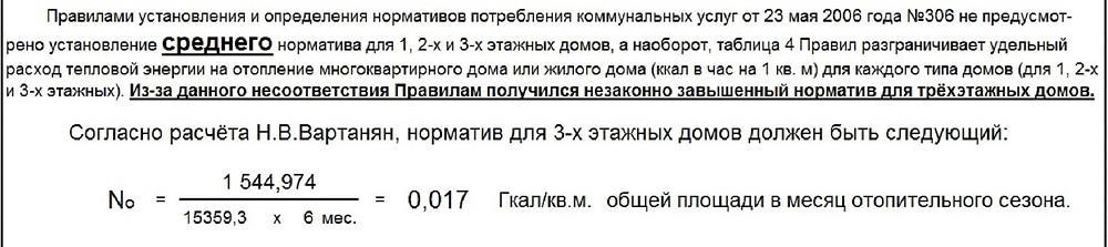 такой норматив на отопление в Крыловском районе Краснодарского края мог бы быть для трёхэтажных домов до 1999 года постройки включительно, если бы не СРЕДНИЙ норматив потребления тепловой энергии