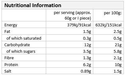 Nutritional Information.JPG