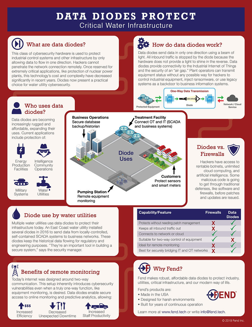 Fend-WaterTreatment-InfoGraphic-web-hi-r