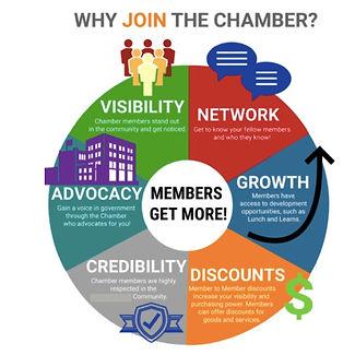 Chamber.jpg