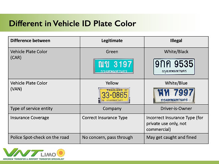 2018 - Difference in Vehicle ID Plate fo