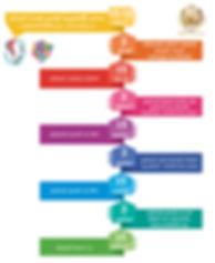 time line-A2.jpg