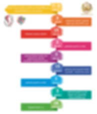 time-line-A002-S2W.png
