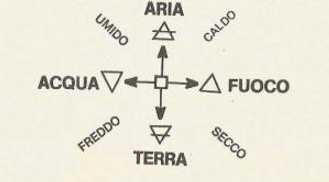 4 elementi 1