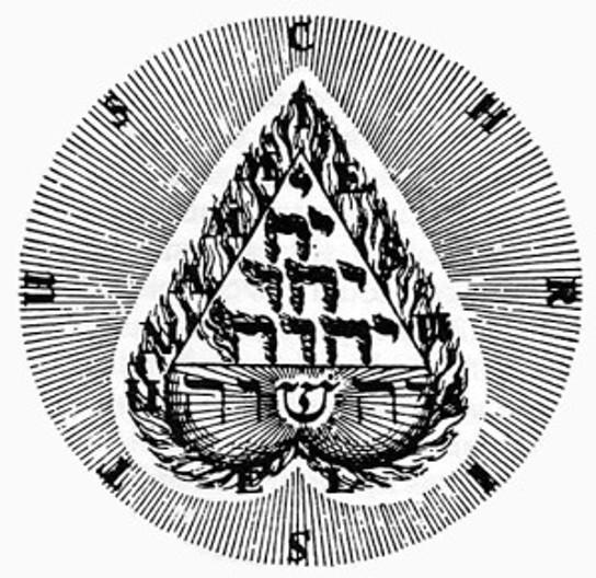 Sacro Cuore di Jacob Boehme: il cuore è rovesciato per mostrare al suo interno la Tetraktys composta dalle lettere del Tetragrammaton YHWH, che culminano nel Pentagrammaton, il nome YHSWH ovvero Gesù. Il cuore è poi attorniato dal fiammeggiante Jesus Immanu-El, ovvero il nome angelico dato nella profezia di Isaia. Il cuore splende infine della luce del Christus, lo Spirito Solare.