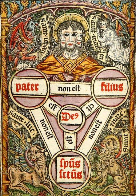 Il Diagramma della Trinità