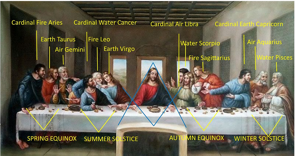 last-supper-4-elements-2-4